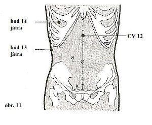 bod_protistres-hubnuti-biorezonanci